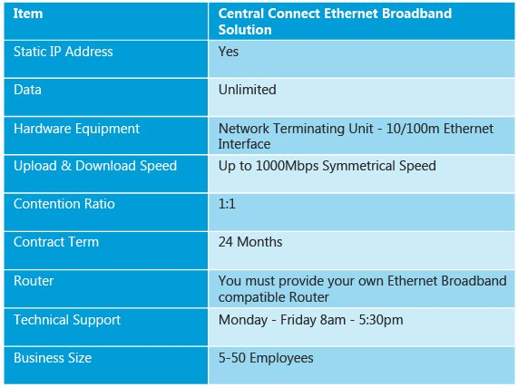 Ethernet Broadband Info